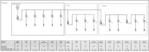 Software free quadri elettrici – Progettazione impianti