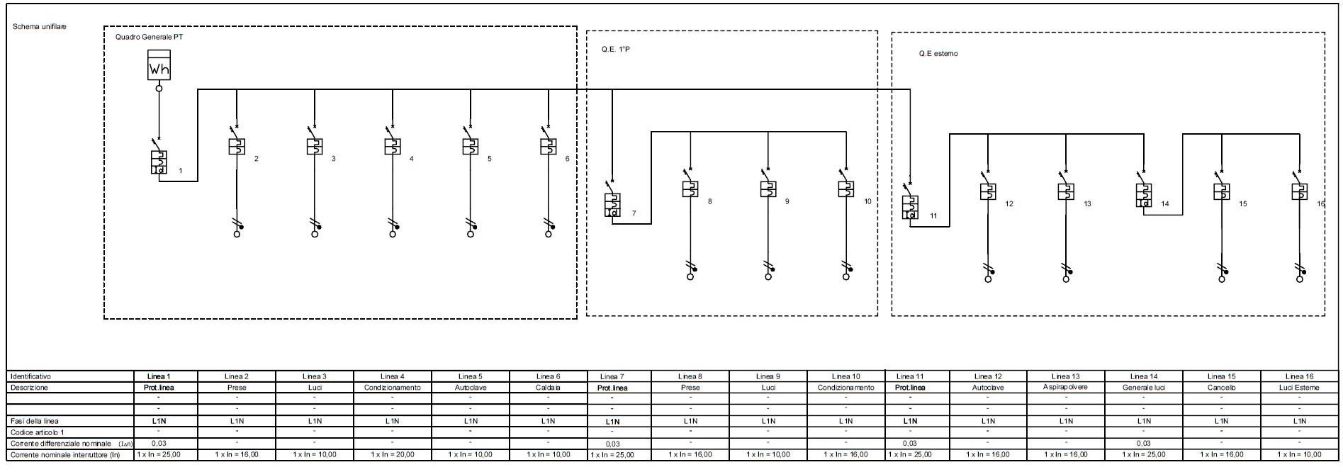 Schemi Elettrici Quadri : Software free quadri elettrici salvatore patti