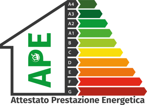 Software Free Certificazione Energetica – Software Free APE