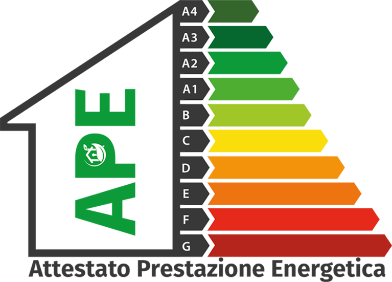 Software Free Certificazione Energetica - Software Free APE