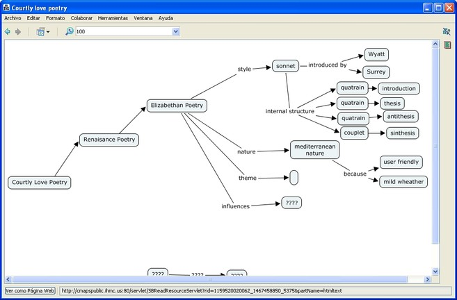 Software Free Mappe Concettuali